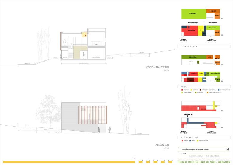 Beltrami cabau arquitectos centro de salud en alcolea - Arquitectos en soria ...
